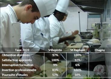 cap-cuisine.jpg