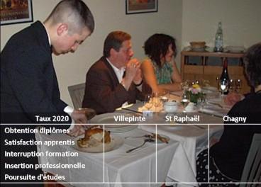 bp-restaurant.jpg